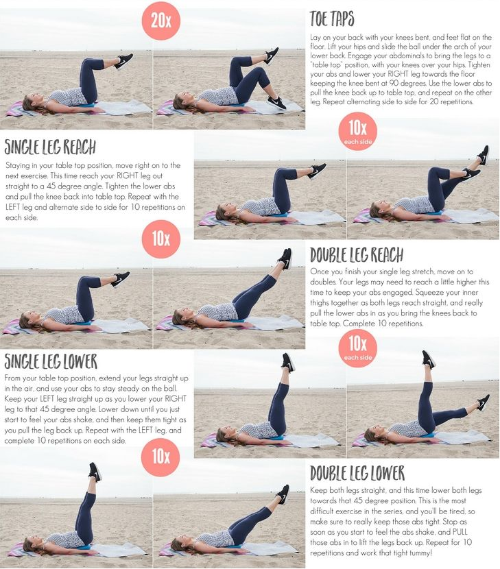 Lower Abdominal Workouts For Women