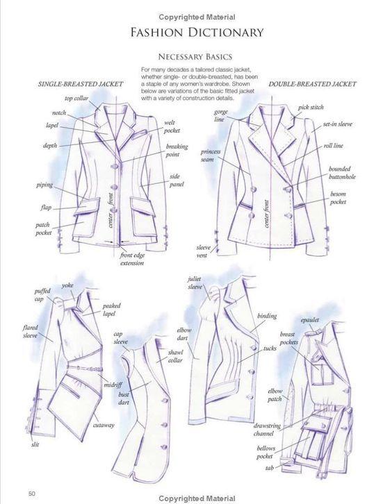 Ничего не изменилось, или от эстета к аскету - Anna Kiper - Fashion Illustration: Inspiration and Technique: