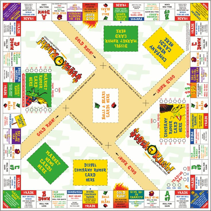 Stock Rush Game Board.              		        Click To Rotate.   Zoom In With Your Browser.