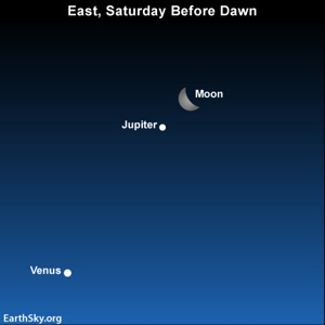 http://earthsky.org/astronomy-essentials/visible-planets-tonight-mars-jupiter-venus-saturn-mercury