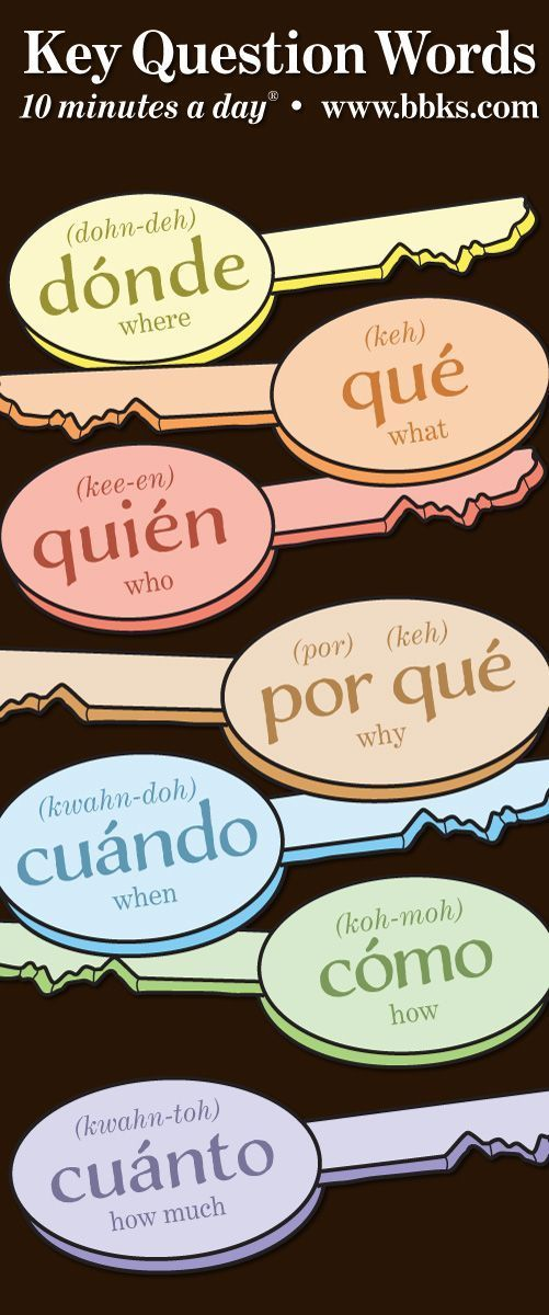 Spanish Vocabulary - Key Question Words ✿ Spanish Learning/ Teaching Spanish / Spanish Language / Spanish Vocabulary / Spoken Spanish / More Fun Spanish Resources At Http://espanolautomatico.com ✿ Share It With People Who Are Serious About Learning Spanis