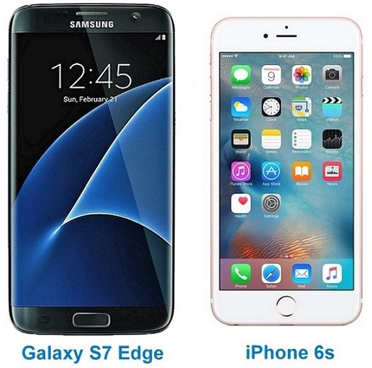 Samsung has launched another new flagship Galaxy S7 Edge. Apple also launched its new phone iPhone 6s. Here is the comparison of Galaxy S7 Edge vs iPhone 6s