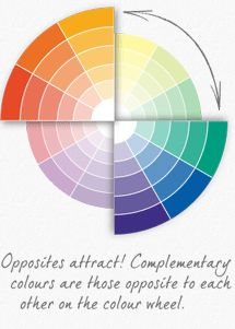 Pascol Paints colour wheel | complemetary colours