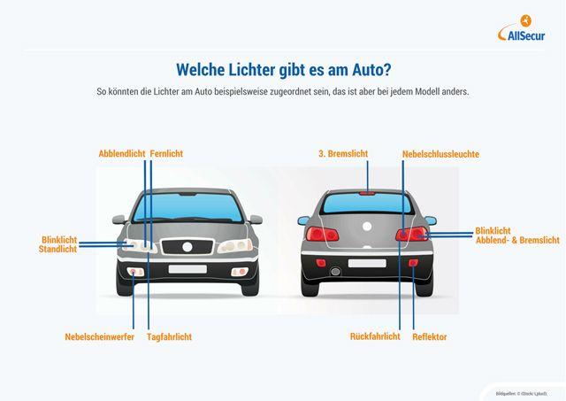 Infografik Zu Den Autolichtern Autos Fuhrerschein Lernen Auto