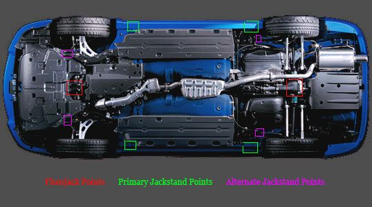 Best 20+ Subaru forester ideas on Pinterest