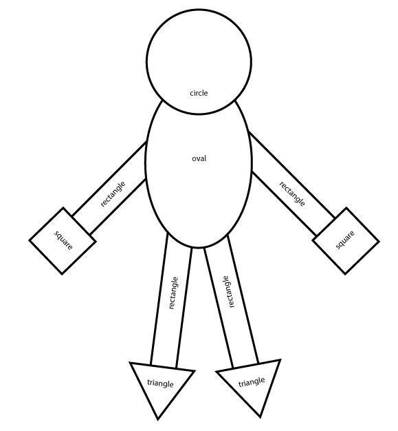 how to create body parts in roblox