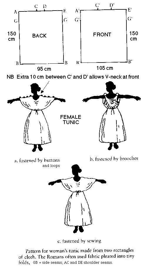 THIS WEBSITE includes basic information about and patterns for the three most important female garments of the Roman empire: the tunica, stola, and palla.