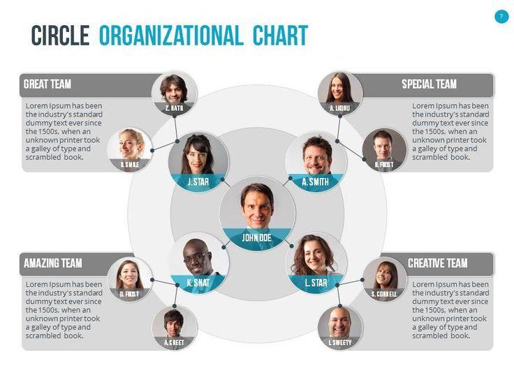 template for an organizational chart