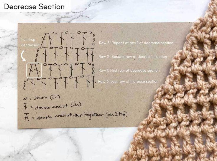 145 best Ganchillo images on Pinterest | Crochet patterns, Crochet ...