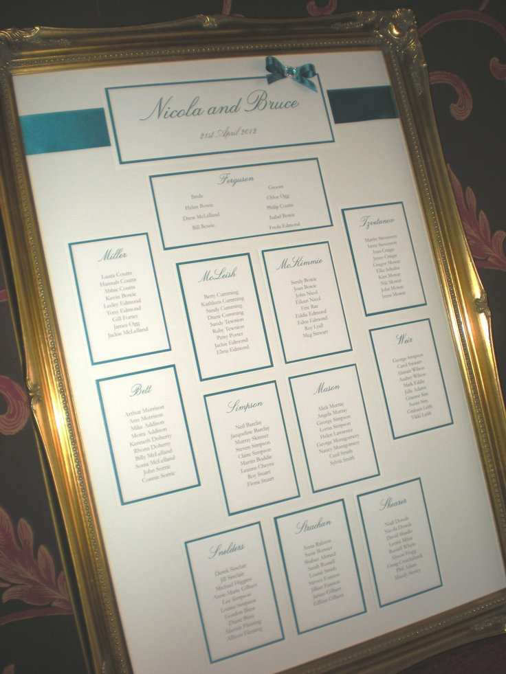 www.vivipaperie.co.uk simple seating plan / table plan turquoise teal wedding