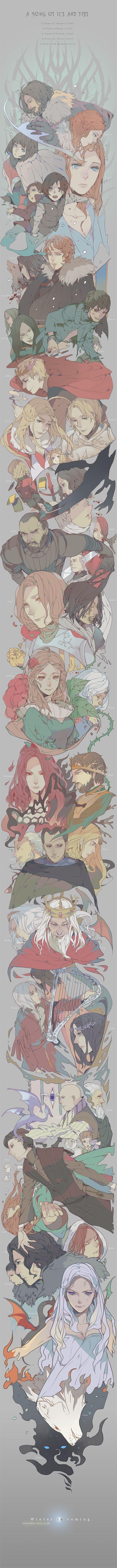 Si los personajes de Juego de Tronos fueran manga