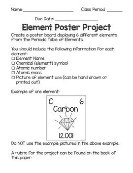 12 best school ideas images on pinterest school biology students create a poster displaying 6 different elements from the periodic tableeck out my urtaz Gallery