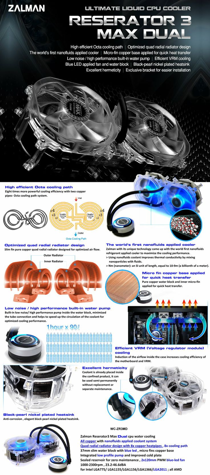 reserator 3 max dual ultimate liquid CPU cooler