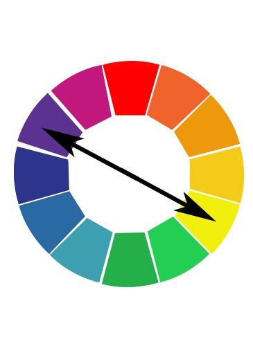 56 best hair colour education resources images on pinterest hair mhd complementary colour wheel urmus Images
