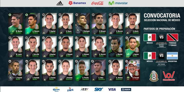 Estos son los 23 jugadores que nos representarán ante Trinidad & Tobago y Argentina.