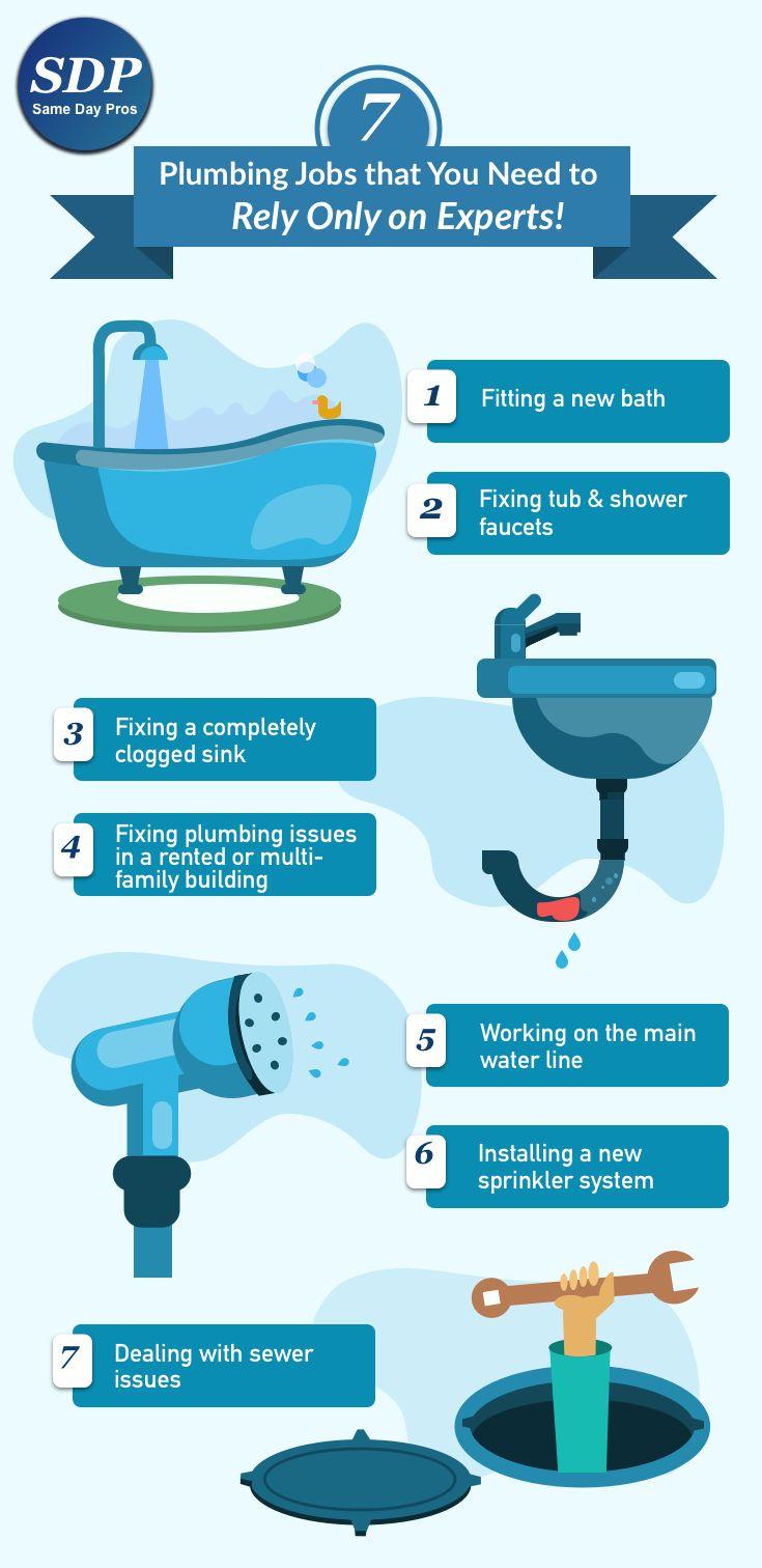 33 best Household Plumbing Tips images on Pinterest   Household ...