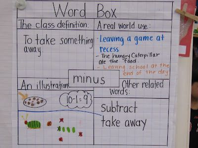 Love this for developing math vocabulary