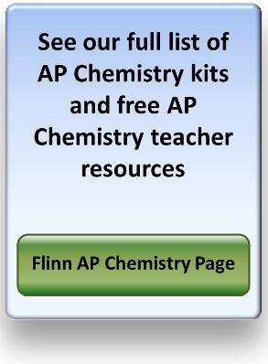 AP Chemistry Workshop - Lab videos
