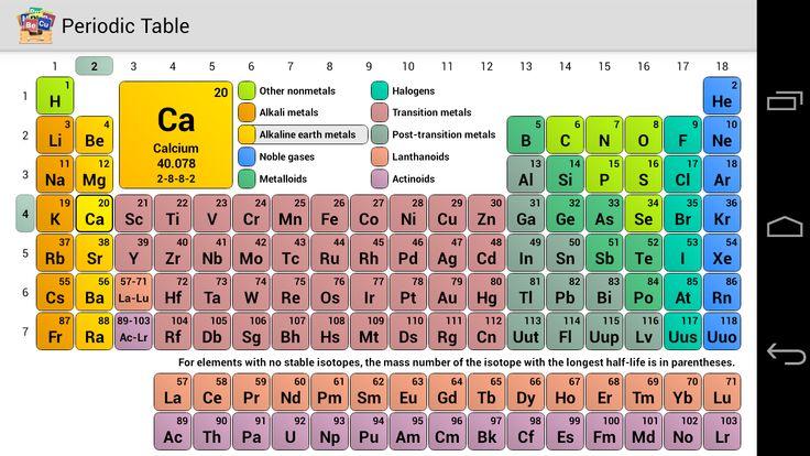 RAMON MOLVIZAR - 4 Elements - perfumy niszowe (100ml) artykuły - fresh periodic table atomic mass in parentheses