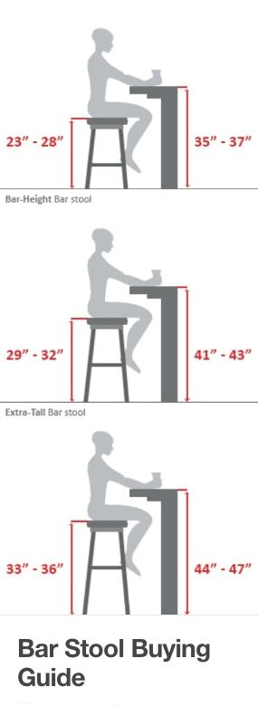 stool and bar dimensions