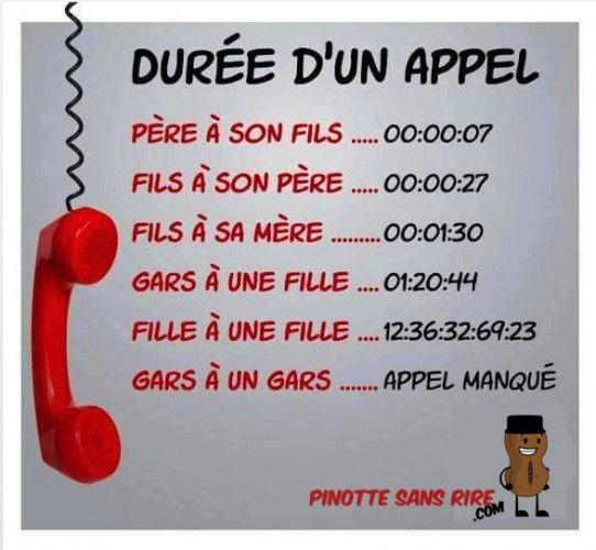 Durée d'un appel                                                                                                                                                                                 Plus