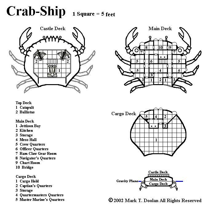 Crab Ship Deck Plan Spelljammer Ships Pinterest
