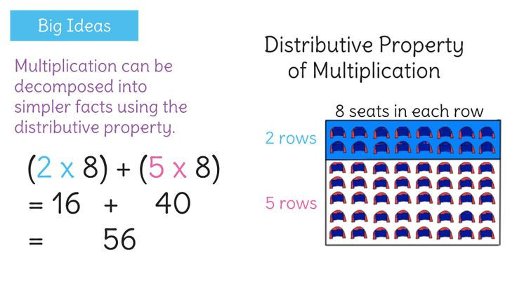 Big Ideas: Multiplication can be decomposed into simpler facts using the distributive property. An area model can be used to support the reasoning for decomposing factors to find unknown quantities. This lesson builds on students' work with equations and the properties of operations. In this task, students must redesign seating in a football stadium to include two sections within each stadium based on the number of rows and seats in each row (arrays). Students decompose sections (arrays) ...