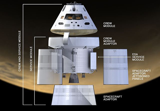 ESA Workhorse to Power NASA's Orion Spacecraft   SpaceRef - Your Space Reference