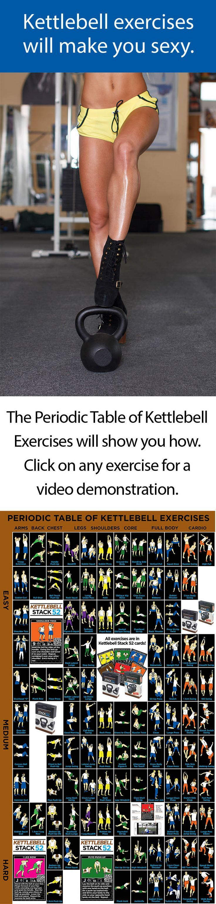 Cards on the table mathistopheles - Periodic Table Of Kettlebell Exercises