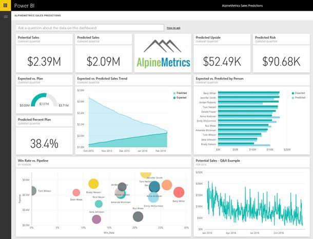 Miraj Uddin M Tableau Dashboard Analytics Dashboard Data