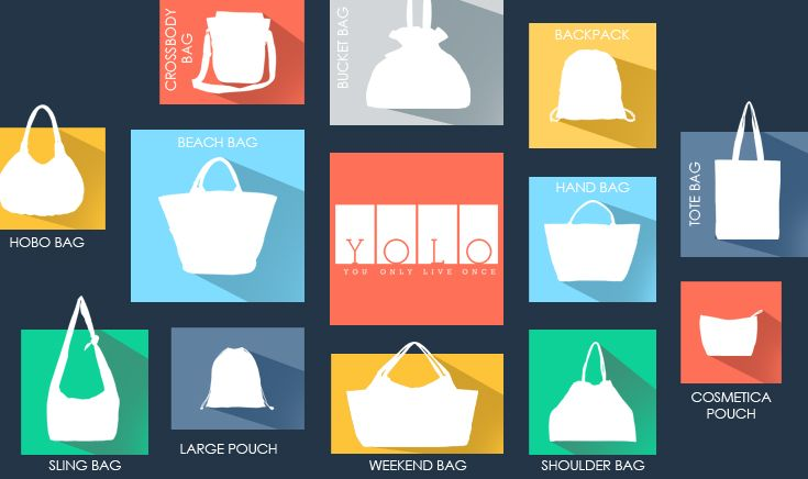 The different types of bags from YOLO