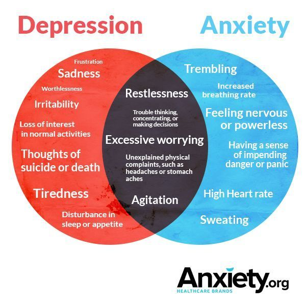 Depression and anxiety symptoms often tend to overlap, especially in the older population..