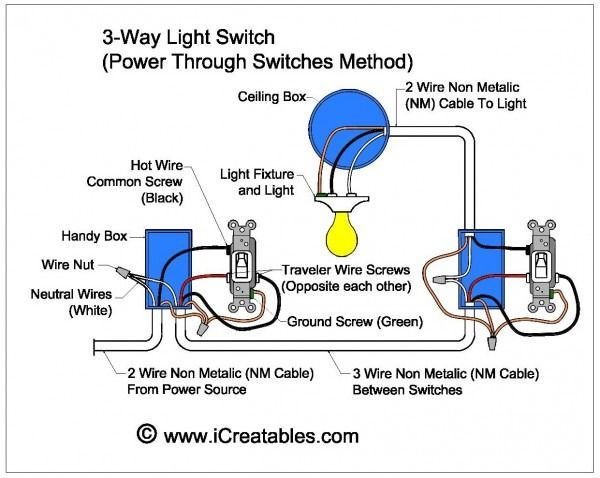 How To Wire Up A Three Way Switch Light Switch Wiring Three Way Switch Basic Electrical Wiring