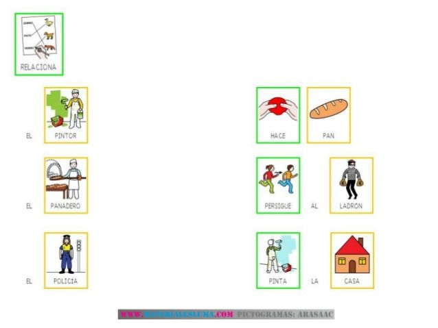Profesiones relaciona frase by Nieves Lopez Pons via slideshare