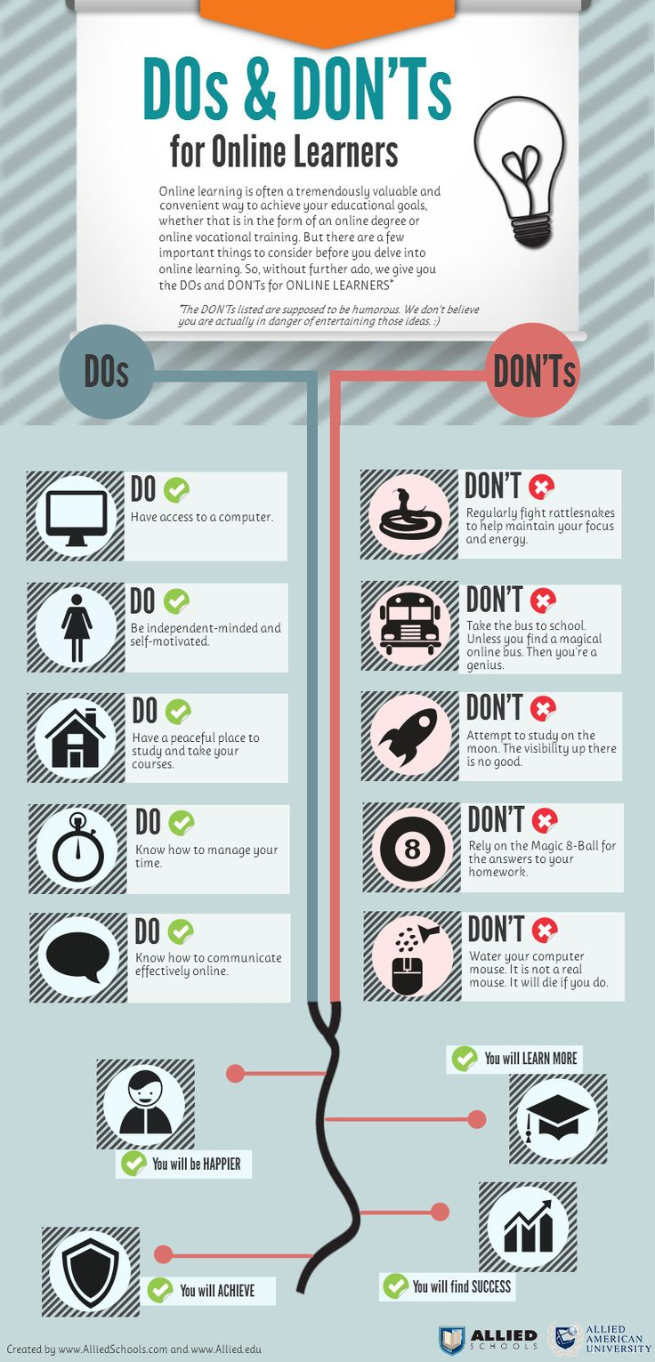 What On-line Learnes Should and Shouldn't Do Infographic