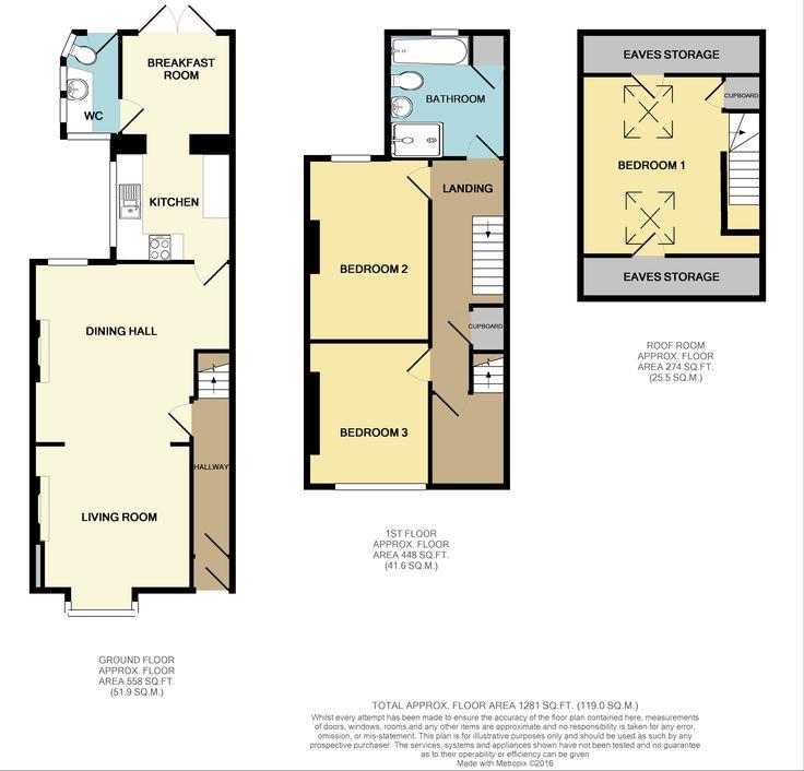 Lovely layout of a property :-)
