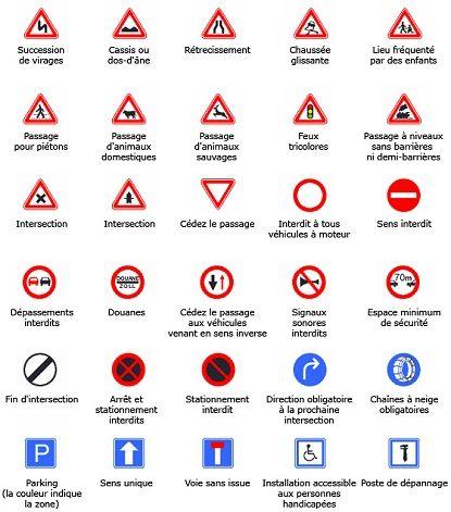 Panneaux de signalisation / Location véhicule à létranger - Europcar F