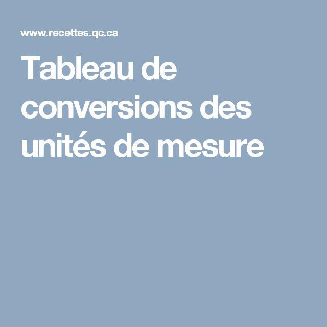 Tableau de conversions des unités de mesure