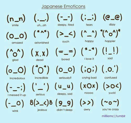 Japanese emoticons chart. #kawaii