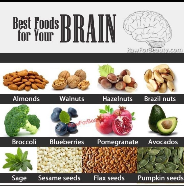120 best brain foods images on pinterest clean eating meals life love health best foods for your brain for recipes using these brain foods go to forumfinder Choice Image