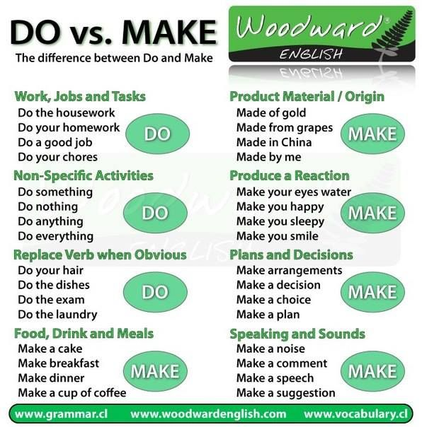 DO vs MAKE #verbs