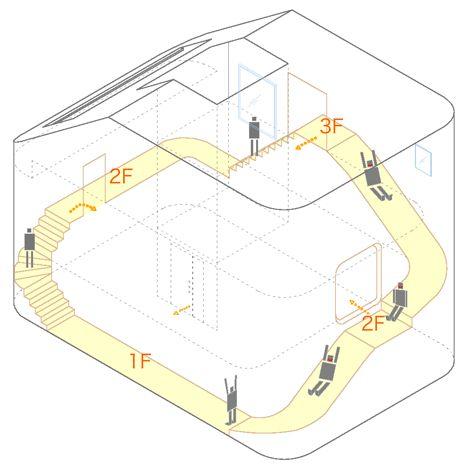 House / Nakameguro / Level Architects