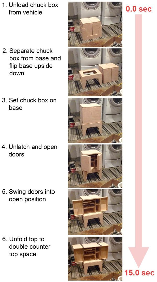 Build It Yourself Woodworking Kit - WoodWorking Projects ...