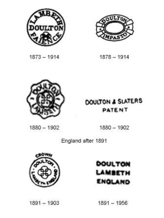 Doulton Lambeth Marks