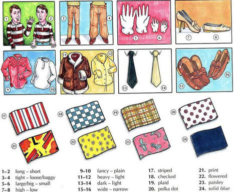 Describing clothing English vocabulary with pictures | Learning Basic English, to Advanced Over 700 On-Line Lessons and Exercises Free | Scoop.it