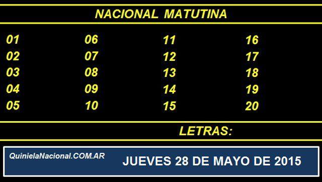 Quiniela Nacional Matutina Jueves 28 de Mayo de 2015. Fuente: http://quinielanacional.com.ar Pizarra de sorteo desarrollado en el recinto de la Loteria Nacional a las 14:00 horas. La jugada Matutina se efectuó con total normalidad.