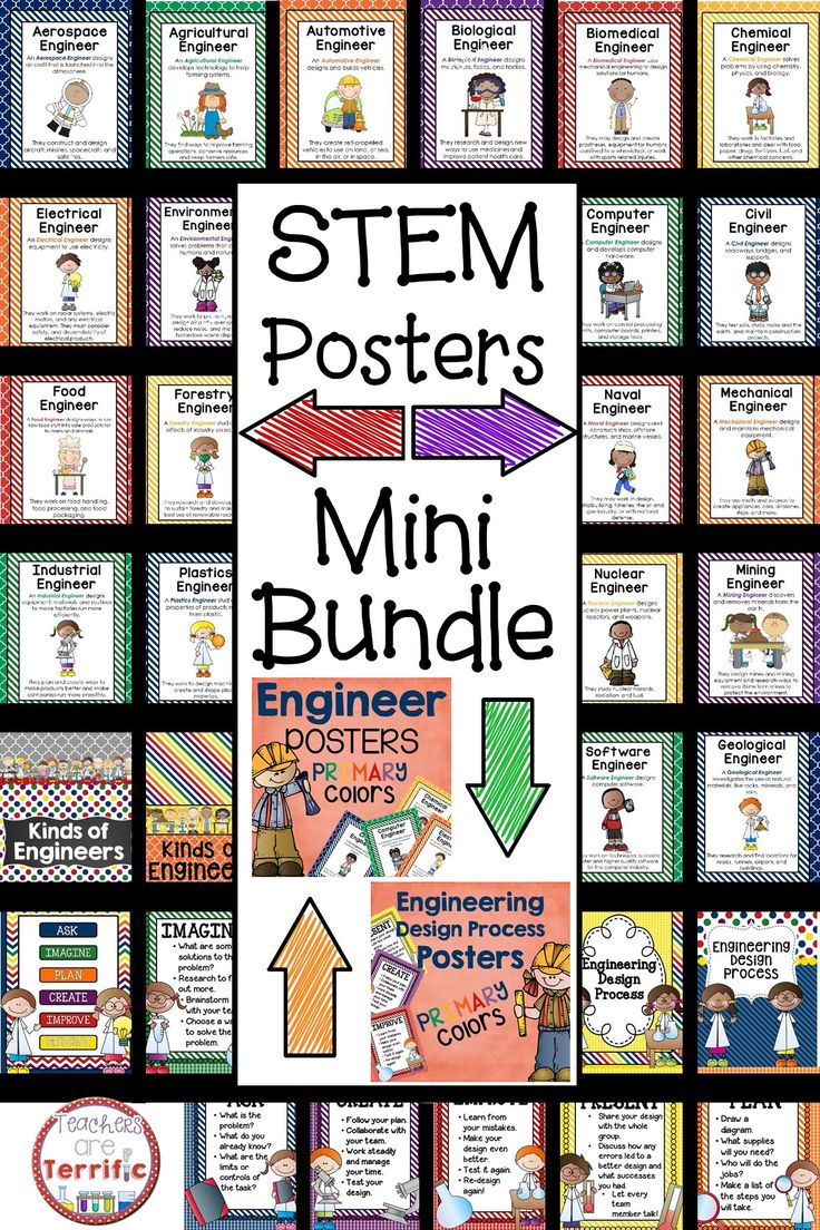 Poster design process - Stem Poster Mini Bundle In Primary Colors Engineering Design Processprimary