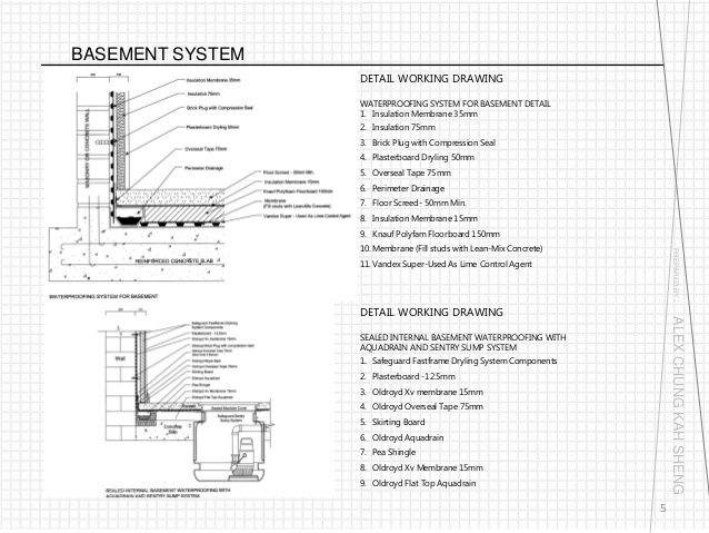 Basement System Detail Working Drawing Waterproofing