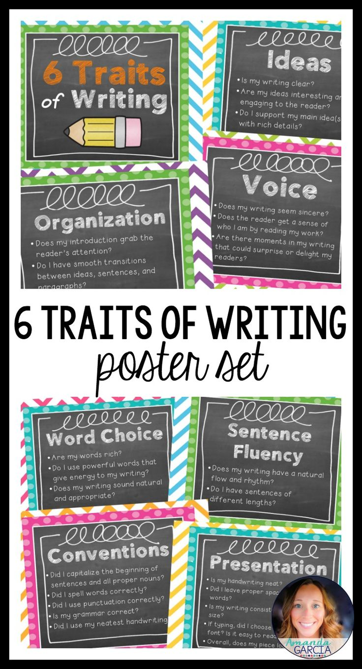 This poster set is the perfect reminder of the Six Traits of Writing for your students! Hung in your writing corner, students can read the short questions that prompt them to improve their ideas, organization, voice, word choice, sentence fluency, conventions, and presentation!