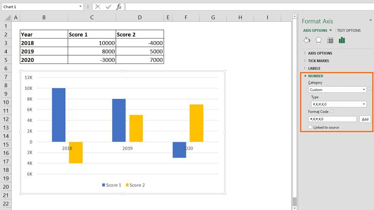 How to change number format in excel chart chart data